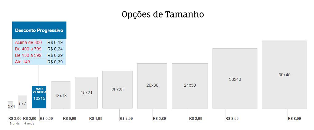 Tamanhos_Revelar_Fotos