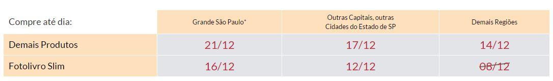 Prazos_Compras_Natal_Datas